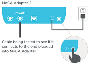 if the link light of the second moca adapter is on, you found the right  cable! use tape and a piece of paper to mark this cable appropriately –  router,